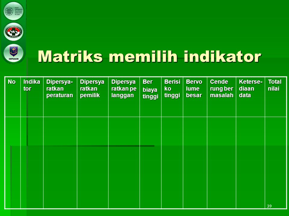 Matriks memilih indikator