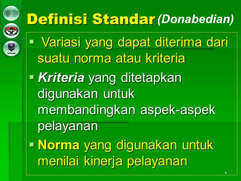 Definisi Standar (Donabedian) Variasi yang dapat diterima dari suatu norma atau kriteria.