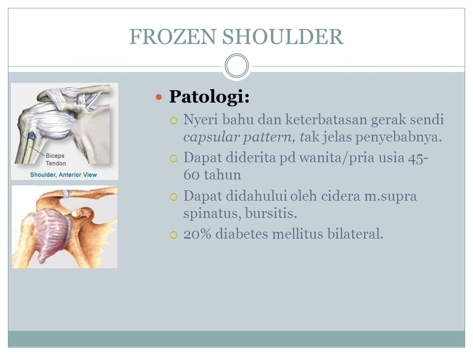 FROZEN SHOULDER Patologi: