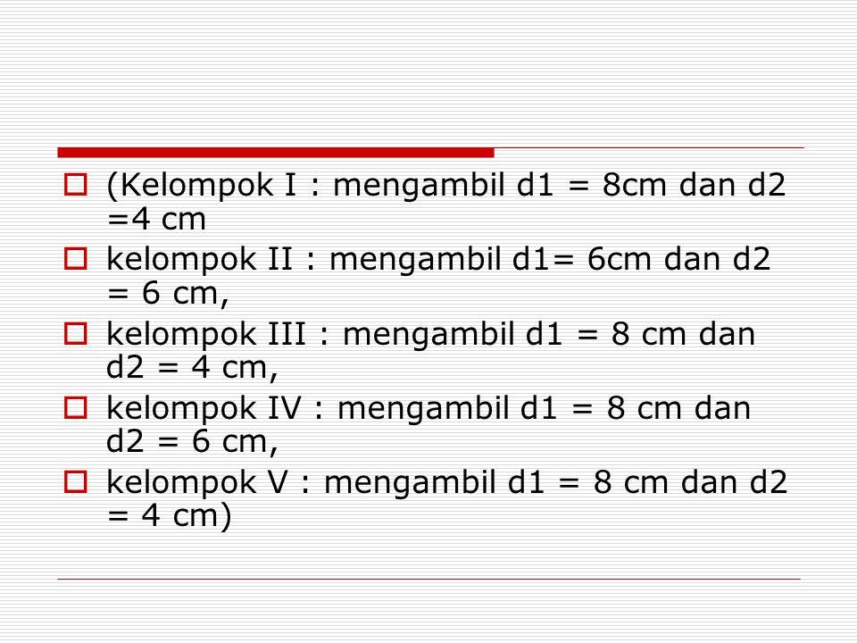 (Kelompok I : mengambil d1 = 8cm dan d2 =4 cm