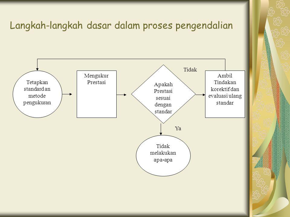 Langkah-langkah dasar dalam proses pengendalian