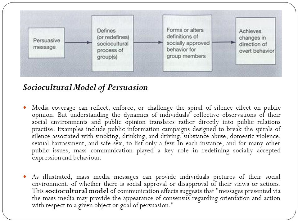 Sociocultural Model of Persuasion