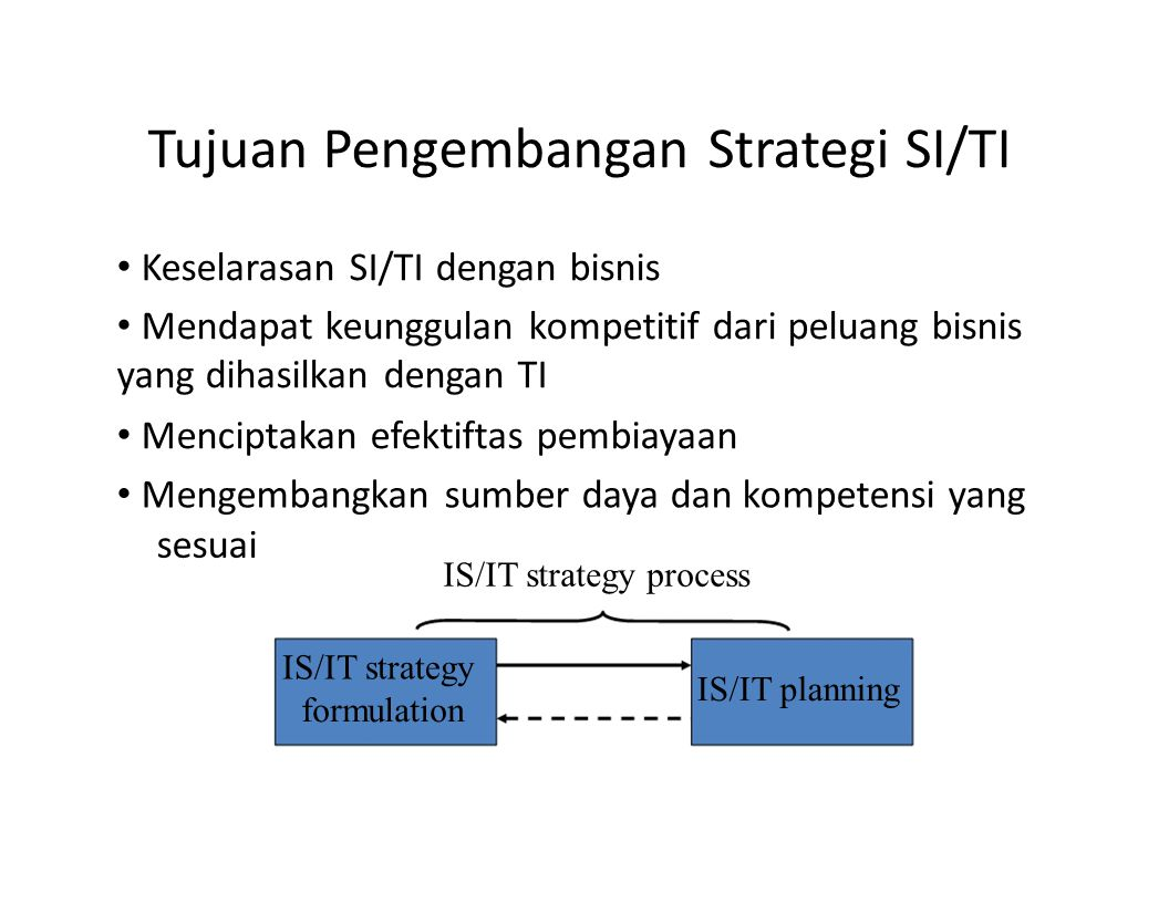 Tujuan Pengembangan Strategi SI/TI