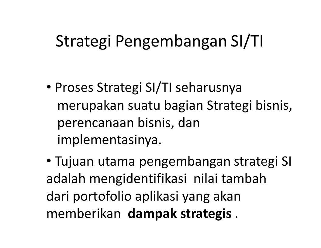 Strategi Pengembangan SI/TI