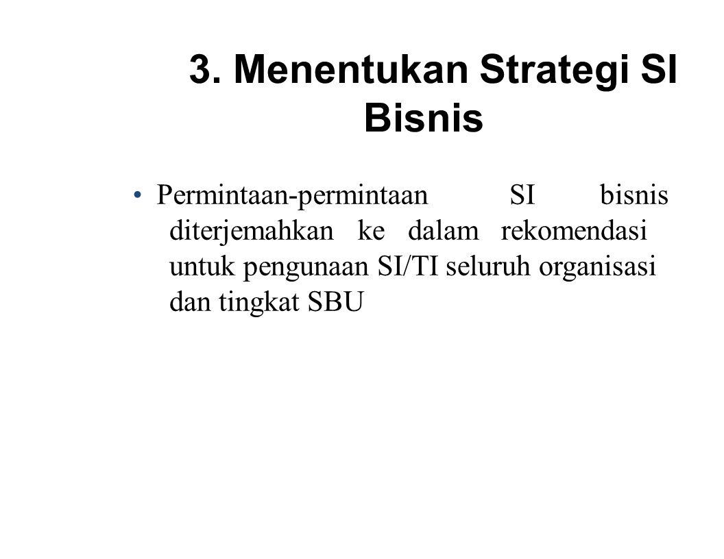 3. Menentukan Strategi SI Bisnis