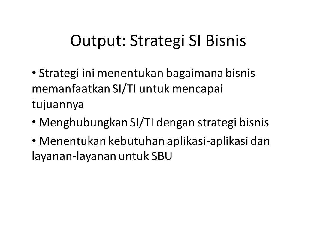 Output: Strategi SI Bisnis