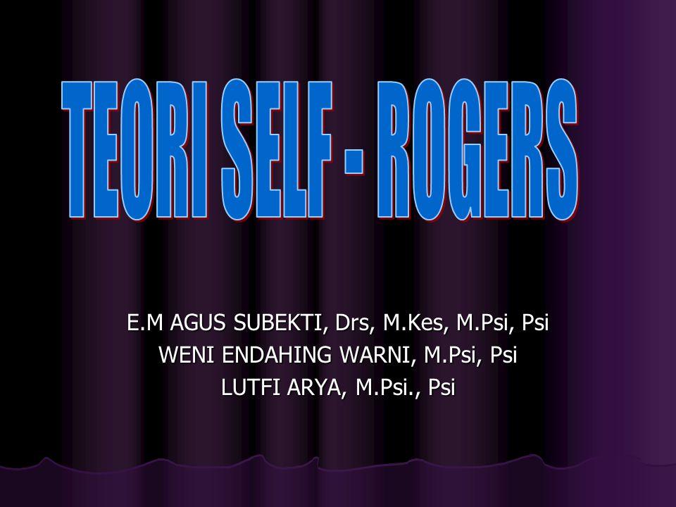 TEORI SELF - ROGERS E.M AGUS SUBEKTI, Drs, M.Kes, M.Psi, Psi