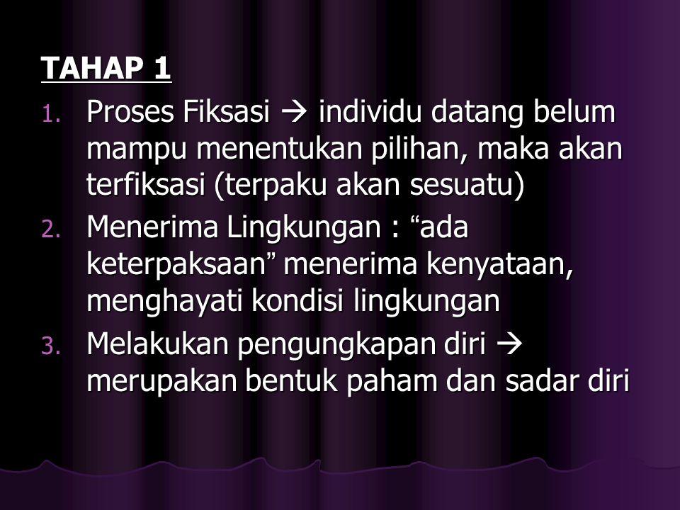 TAHAP 1 Proses Fiksasi  individu datang belum mampu menentukan pilihan, maka akan terfiksasi (terpaku akan sesuatu)
