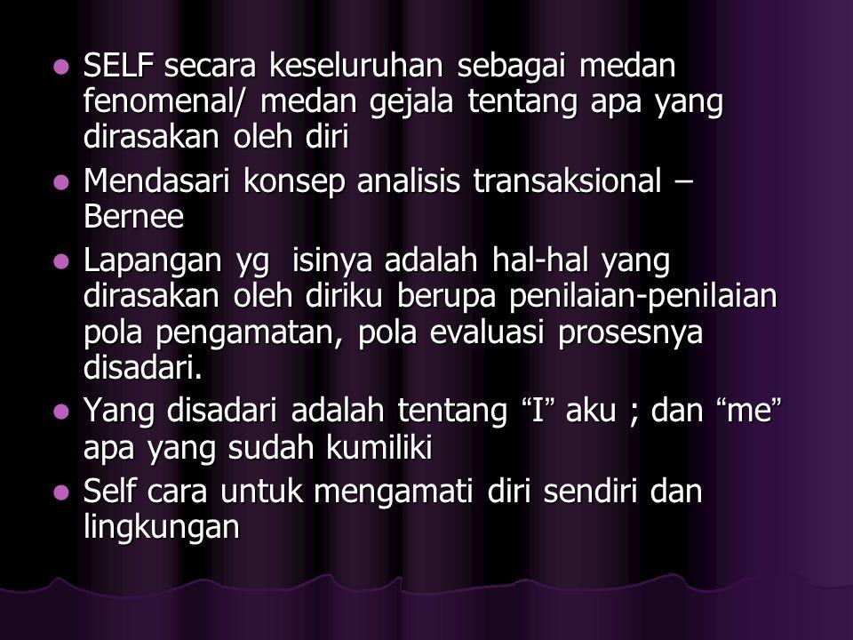 SELF secara keseluruhan sebagai medan fenomenal/ medan gejala tentang apa yang dirasakan oleh diri