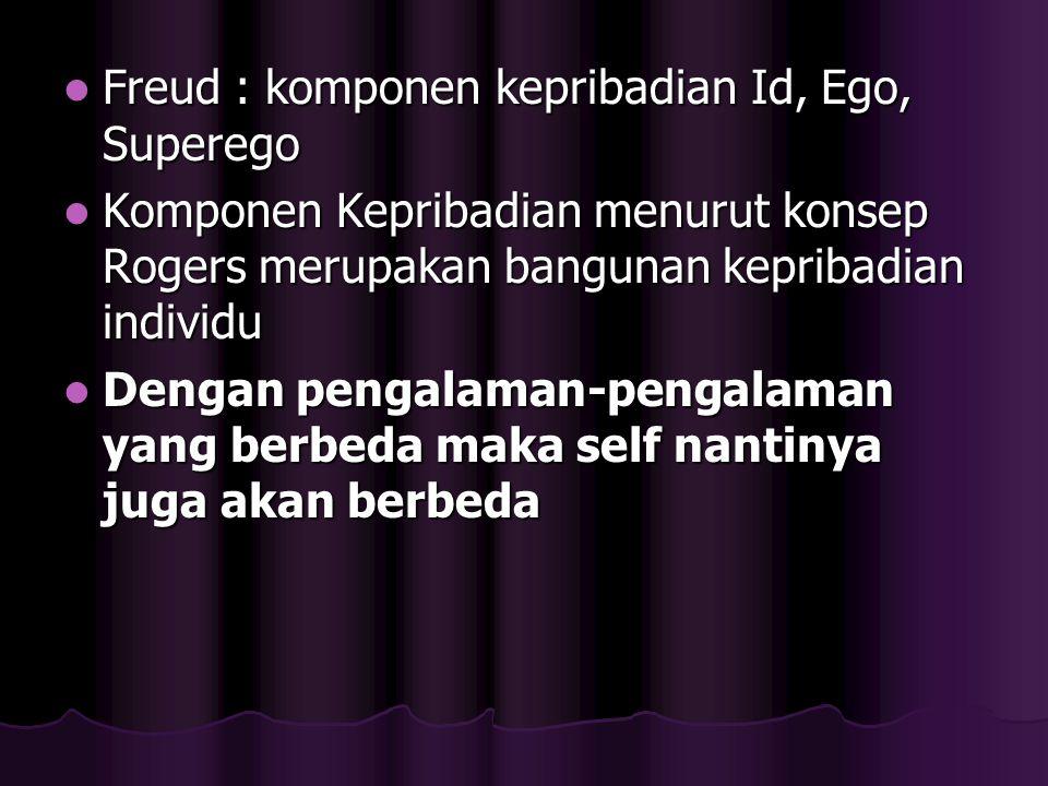 Freud : komponen kepribadian Id, Ego, Superego