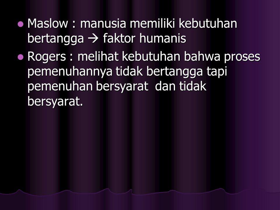 Maslow : manusia memiliki kebutuhan bertangga  faktor humanis
