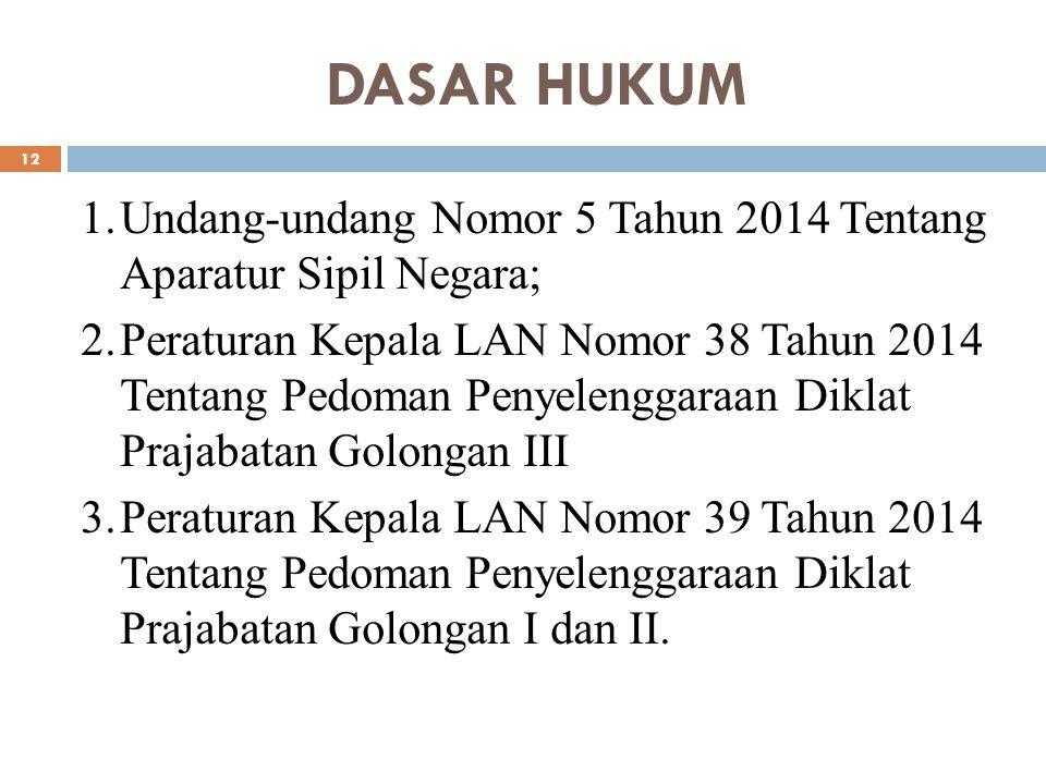 DASAR HUKUM Undang-undang Nomor 5 Tahun 2014 Tentang Aparatur Sipil Negara;