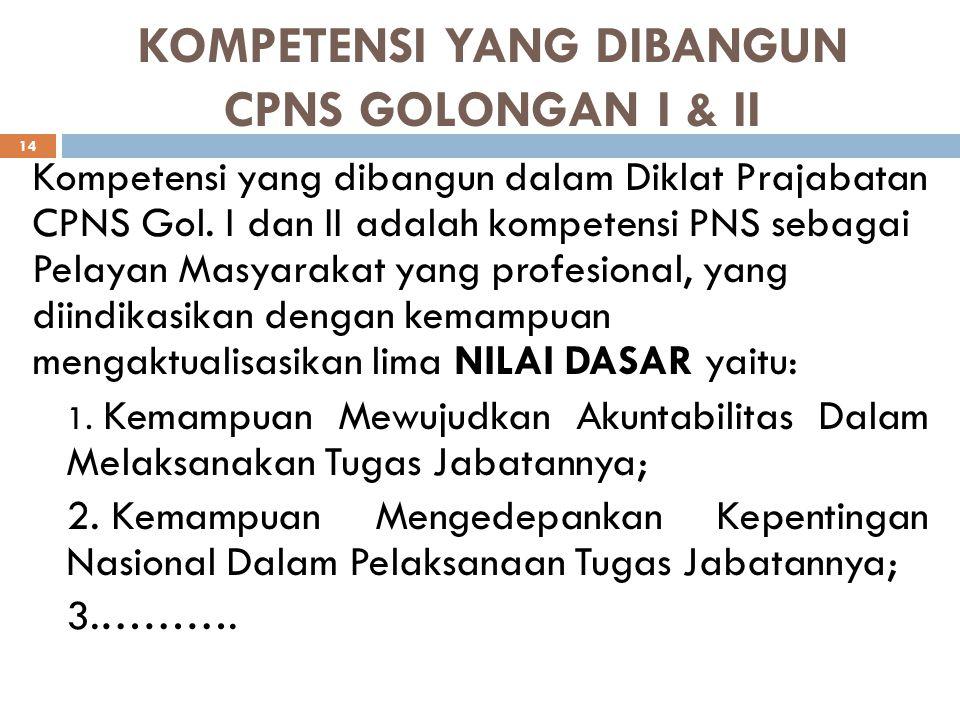 KOMPETENSI YANG DIBANGUN CPNS GOLONGAN I & II