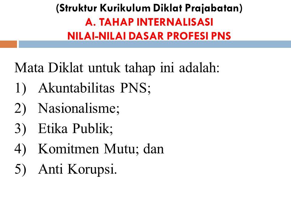 Mata Diklat untuk tahap ini adalah: Akuntabilitas PNS; Nasionalisme;