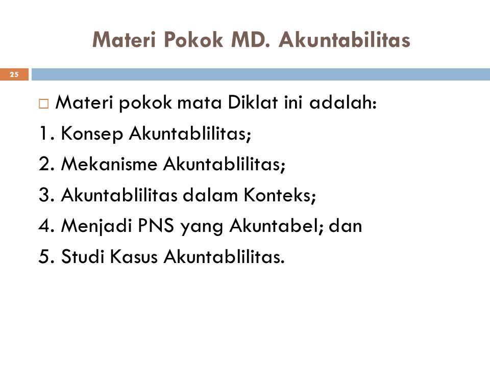Materi Pokok MD. Akuntabilitas