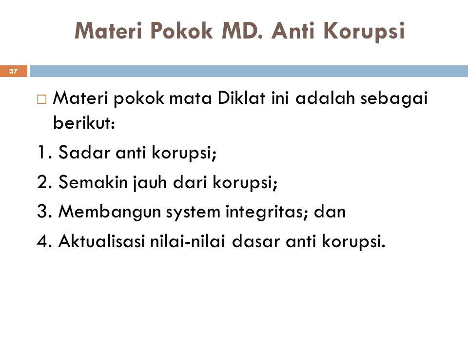 Materi Pokok MD. Anti Korupsi