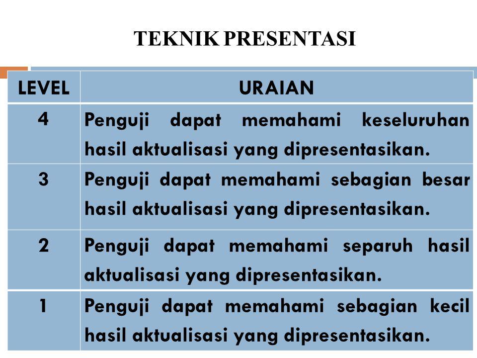 TEKNIK PRESENTASI LEVEL. URAIAN. 4. Penguji dapat memahami keseluruhan hasil aktualisasi yang dipresentasikan.