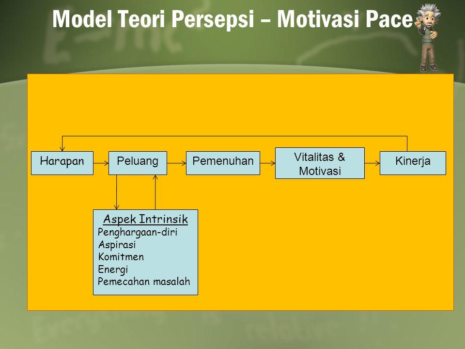 Model Teori Persepsi – Motivasi Pace