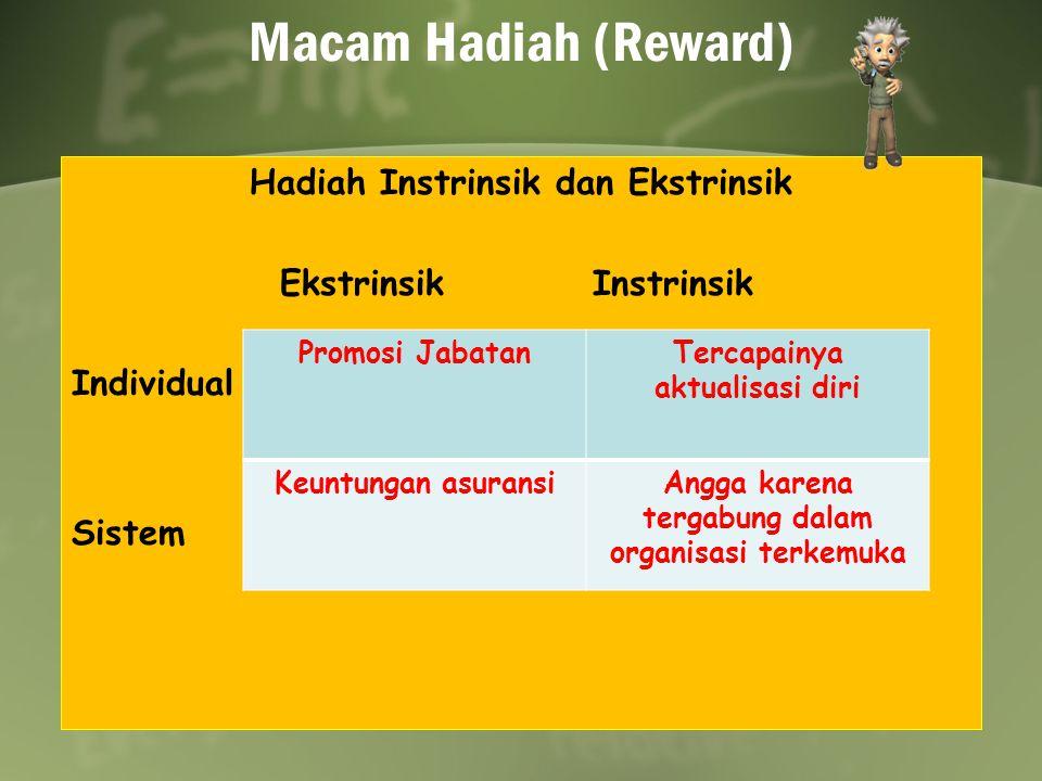 Macam Hadiah (Reward) Hadiah Instrinsik dan Ekstrinsik Ekstrinsik Instrinsik Individual Sistem Promosi Jabatan.