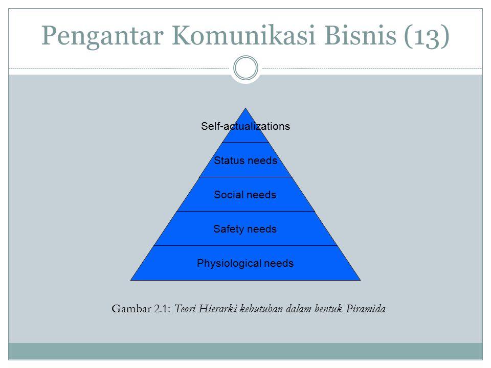 Pengantar Komunikasi Bisnis (13)