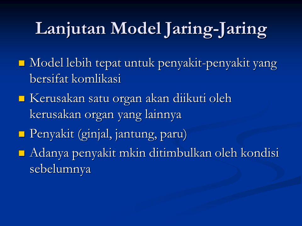 Lanjutan Model Jaring-Jaring