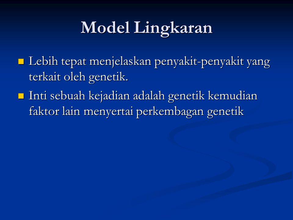 Model Lingkaran Lebih tepat menjelaskan penyakit-penyakit yang terkait oleh genetik.