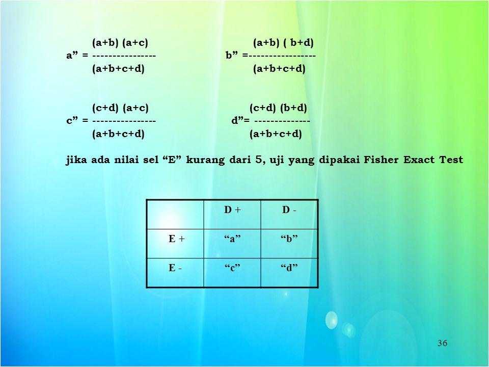 (a+b) (a+c) (a+b) ( b+d)