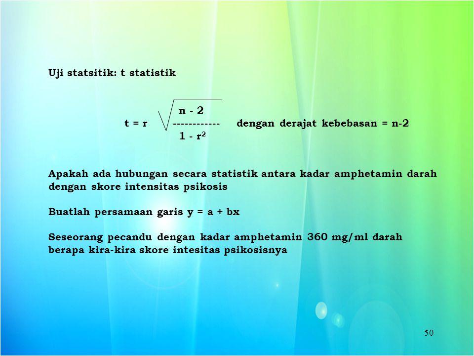 Uji statsitik: t statistik