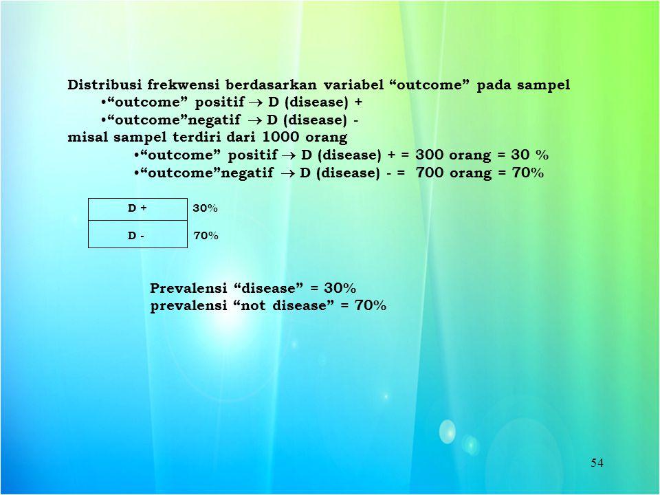 Distribusi frekwensi berdasarkan variabel outcome pada sampel