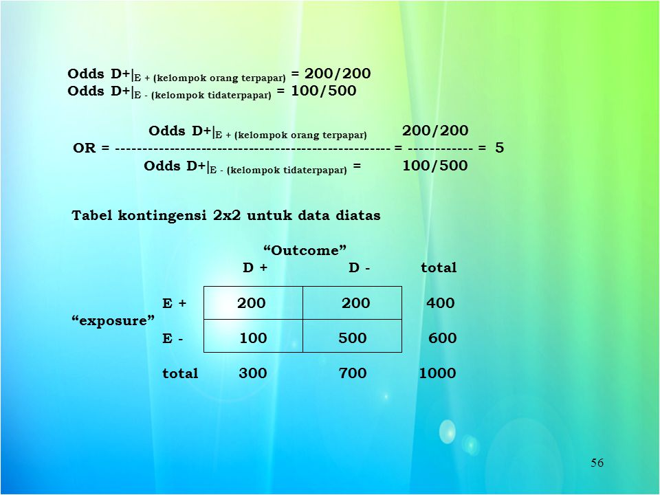 Odds D+E + (kelompok orang terpapar) = 200/200