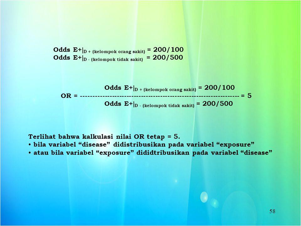 Odds E+D + (kelompok orang sakit) = 200/100