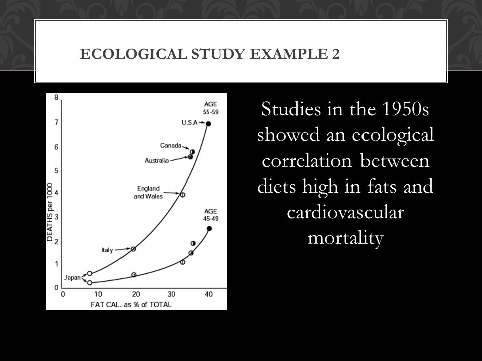 Ecological Study Example 2ease