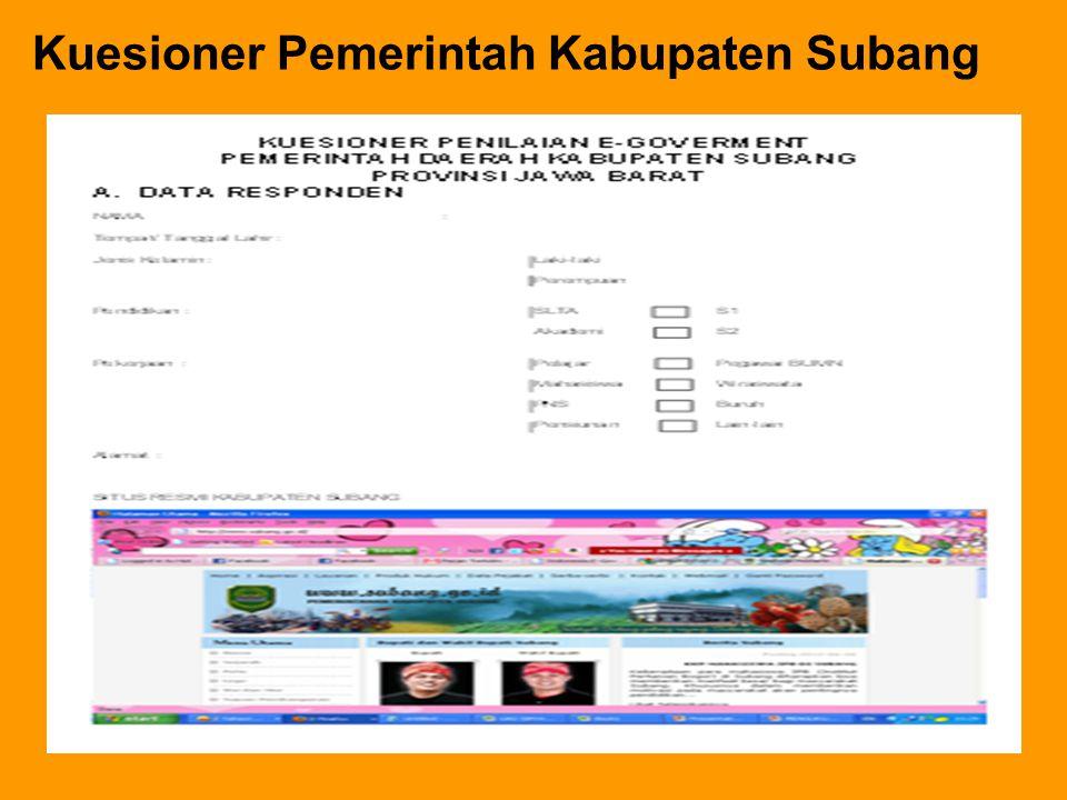 Kuesioner Pemerintah Kabupaten Subang