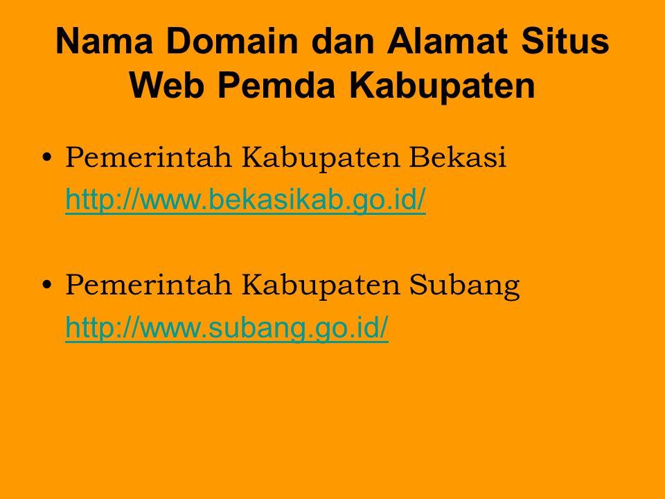 Nama Domain dan Alamat Situs Web Pemda Kabupaten