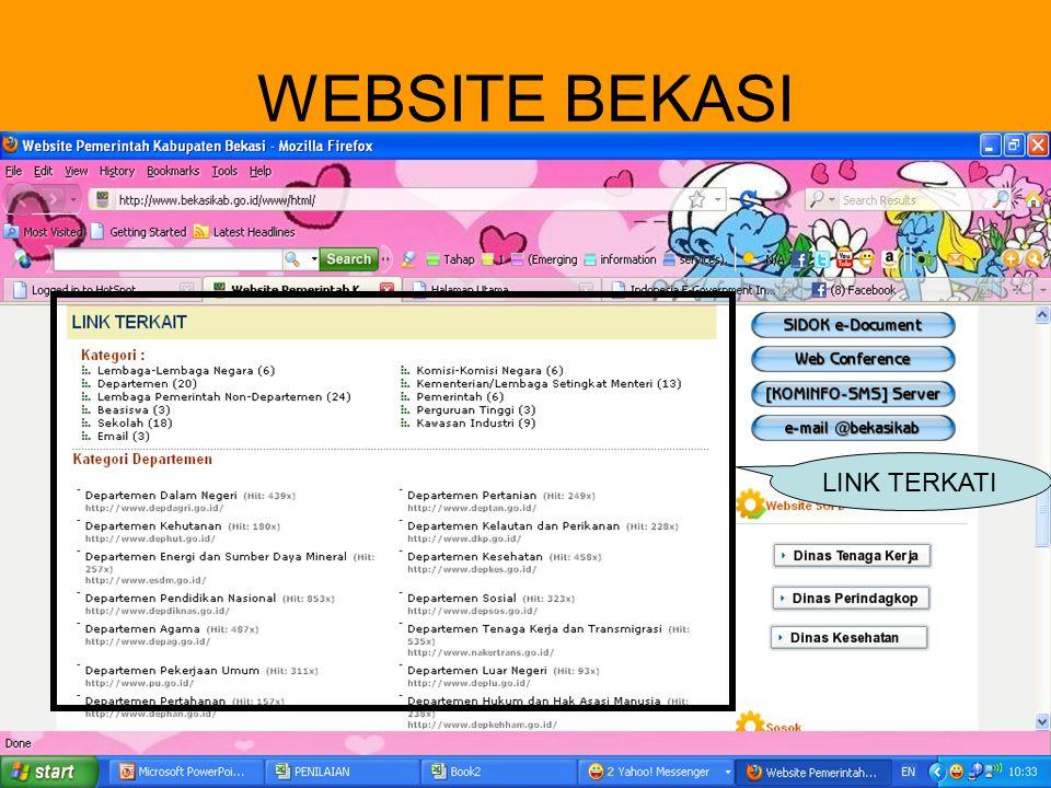 WEBSITE BEKASI LAYANAN PUBLIK LINK TERKATI