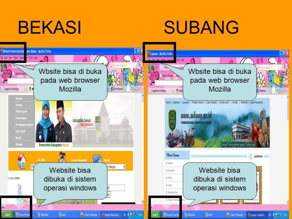 BEKASI SUBANG Website bisa dibuka di sistem operasi windows