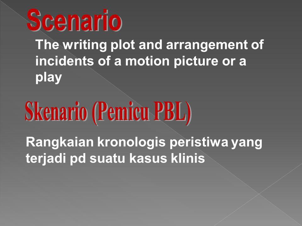 Scenario Skenario (Pemicu PBL)