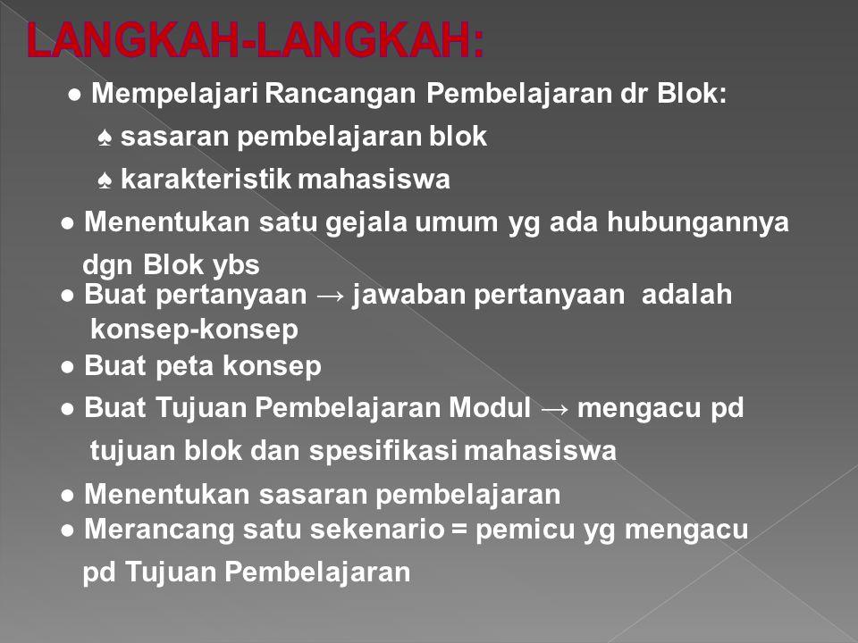 LANGKAH-LANGKAH: ● Mempelajari Rancangan Pembelajaran dr Blok: