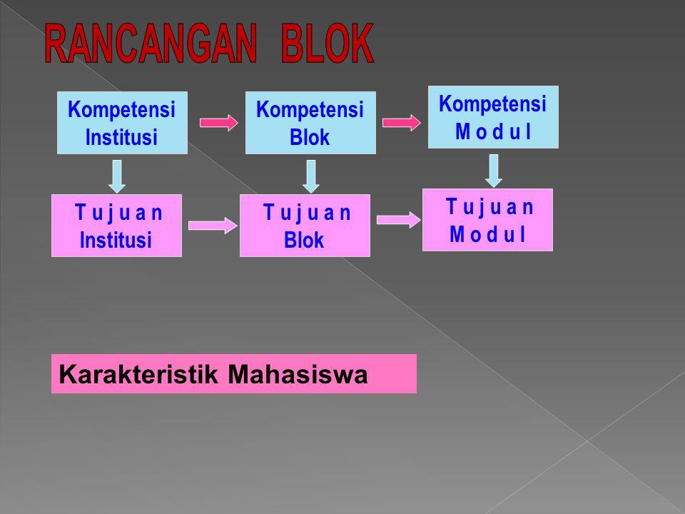 RANCANGAN BLOK Karakteristik Mahasiswa Kompetensi M o d u l