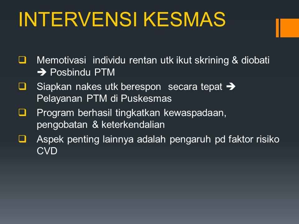 INTERVENSI KESMAS Memotivasi individu rentan utk ikut skrining & diobati  Posbindu PTM.