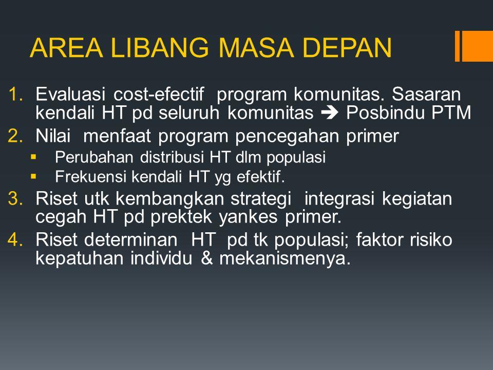 AREA LIBANG MASA DEPAN Evaluasi cost-efectif program komunitas. Sasaran kendali HT pd seluruh komunitas  Posbindu PTM.