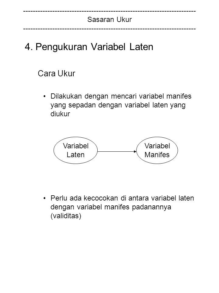 4. Pengukuran Variabel Laten