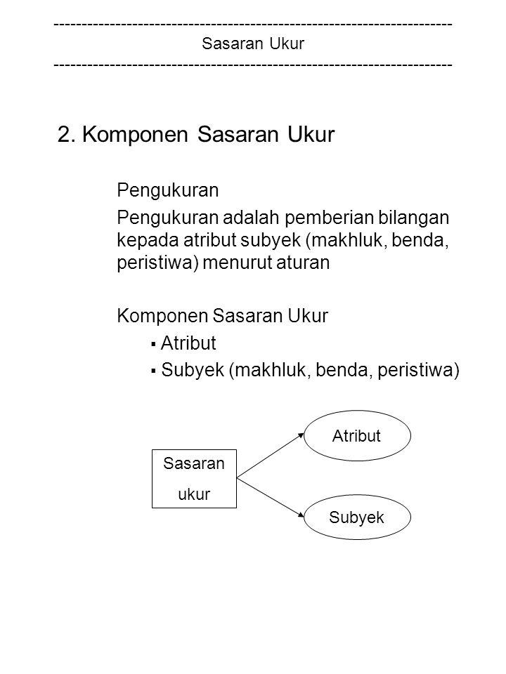 2. Komponen Sasaran Ukur Pengukuran
