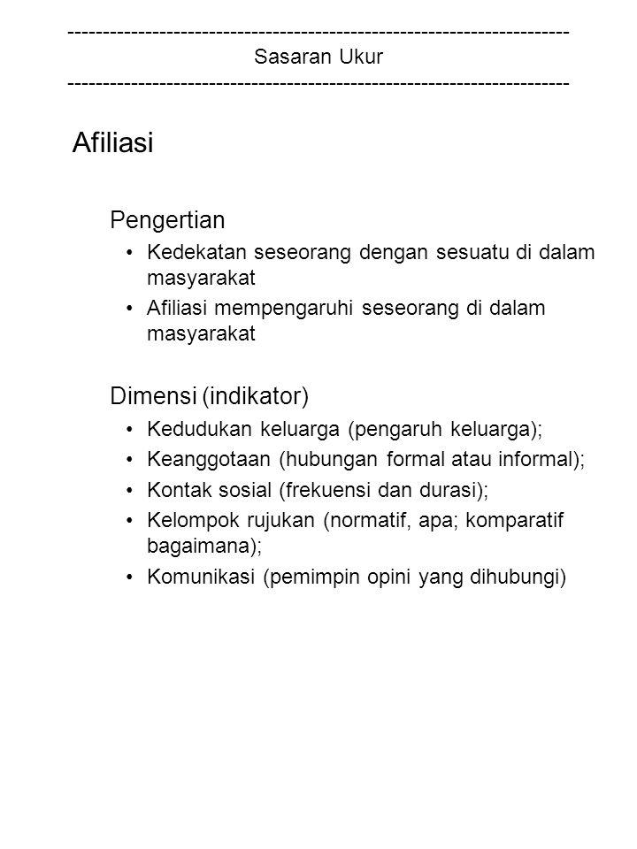 Afiliasi Pengertian Dimensi (indikator)