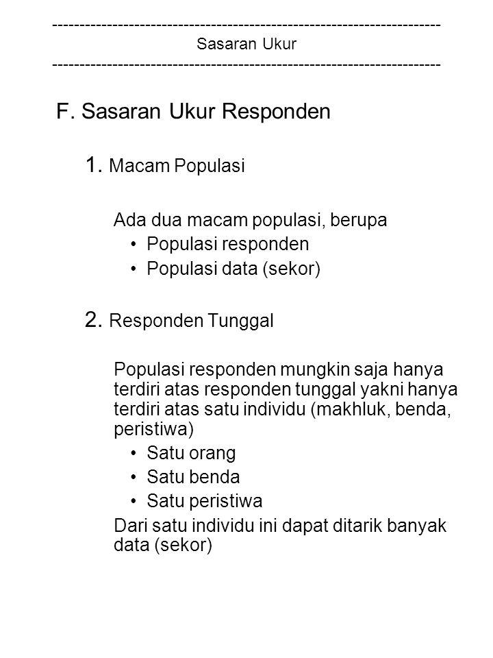 F. Sasaran Ukur Responden