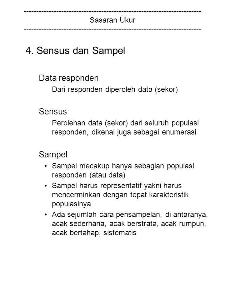 4. Sensus dan Sampel Data responden Sensus Sampel