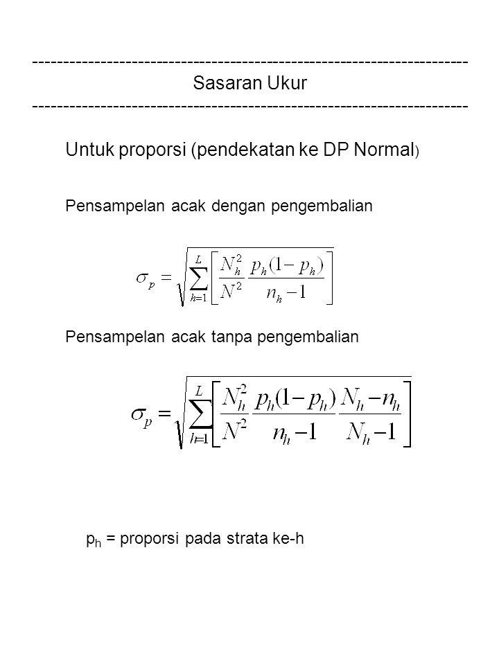 Untuk proporsi (pendekatan ke DP Normal)