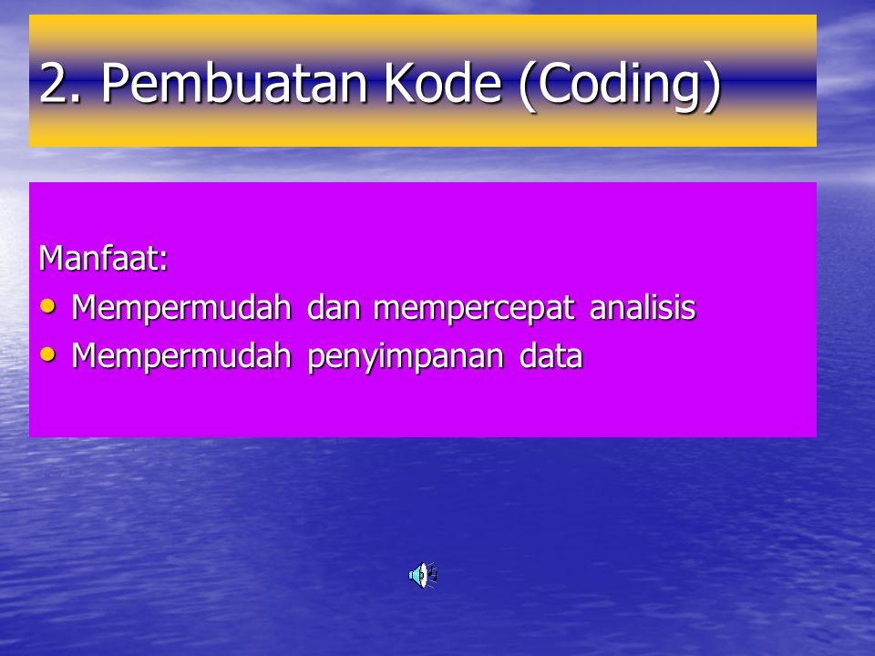 2. Pembuatan Kode (Coding)