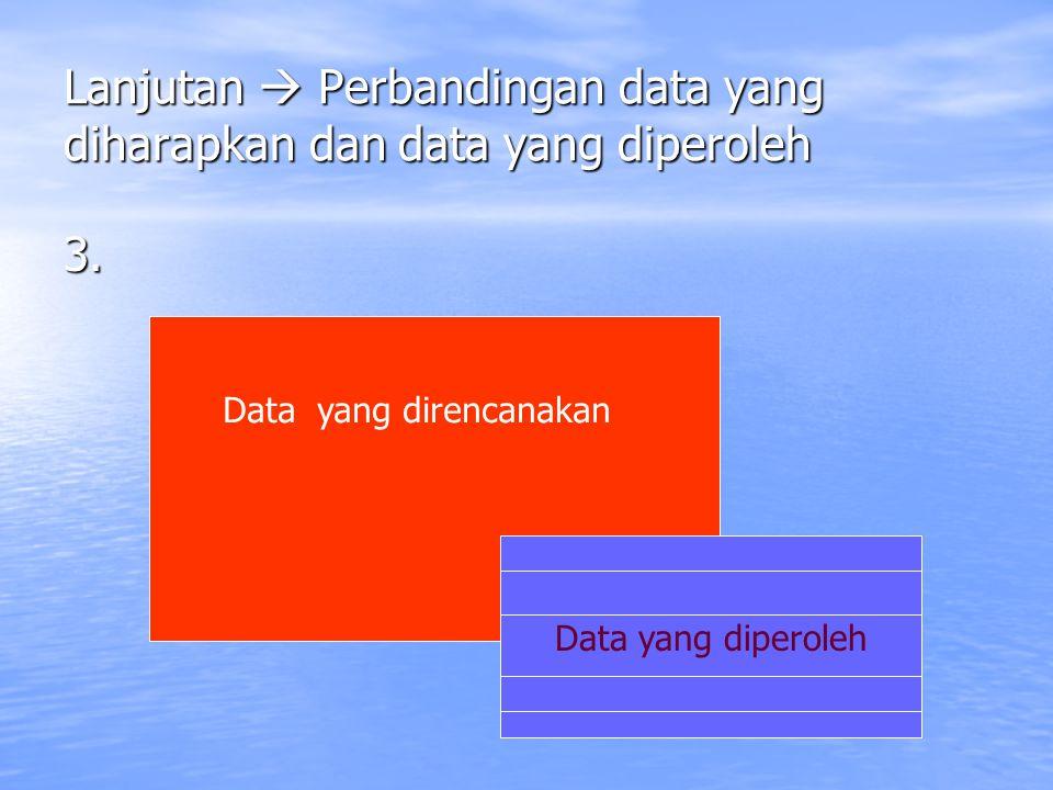 Lanjutan  Perbandingan data yang diharapkan dan data yang diperoleh