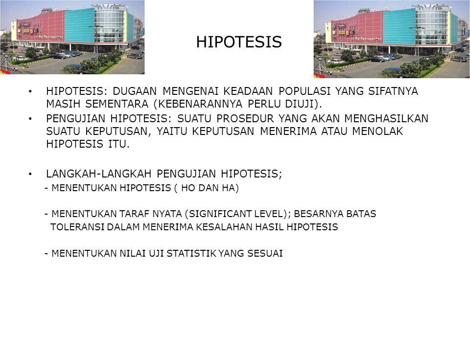 HIPOTESIS HIPOTESIS: DUGAAN MENGENAI KEADAAN POPULASI YANG SIFATNYA MASIH SEMENTARA (KEBENARANNYA PERLU DIUJI).